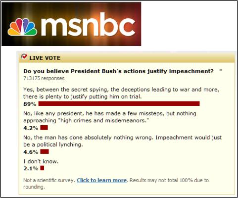MSNBC POLL