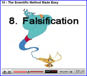 The_scientific_method_made_easy